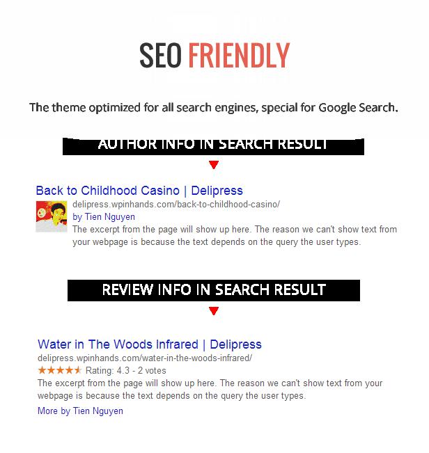SEO friendly - Delipress - Magazine and Review WordPress Theme