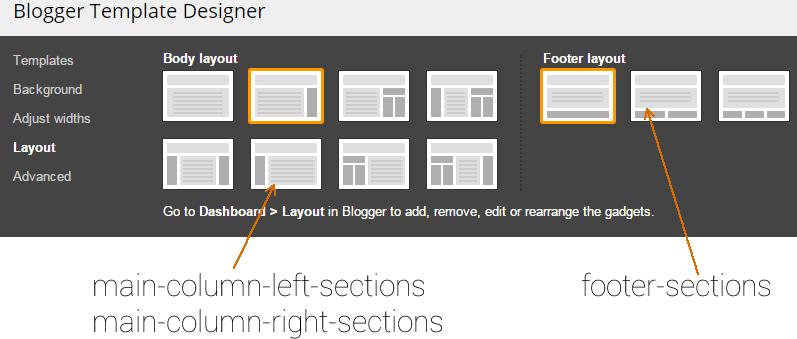 Understanding about Blogger Macro XML Template Code