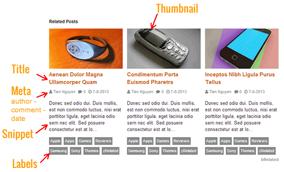 Screenshot for an example of Related Post Widget for Blogger Blogspot