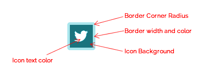 Social Icons for Blogger / Blogspot Website Sidebar