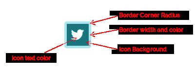 Social Icons for Blogger / Blogspot Website Sidebar Widget Tutorial