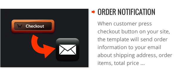 Email Order Information - SpotCommerce Blogger Shopping Template