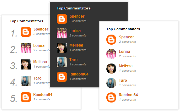 Top Commentators widget for Blogger - Blogspot with many styles